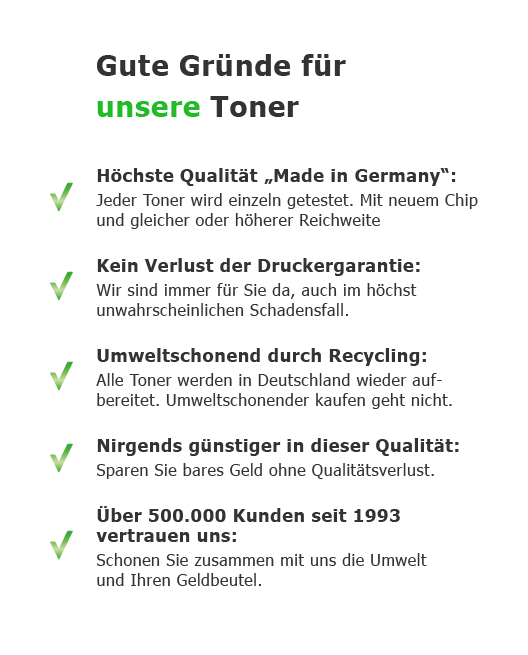 Toner Recycling